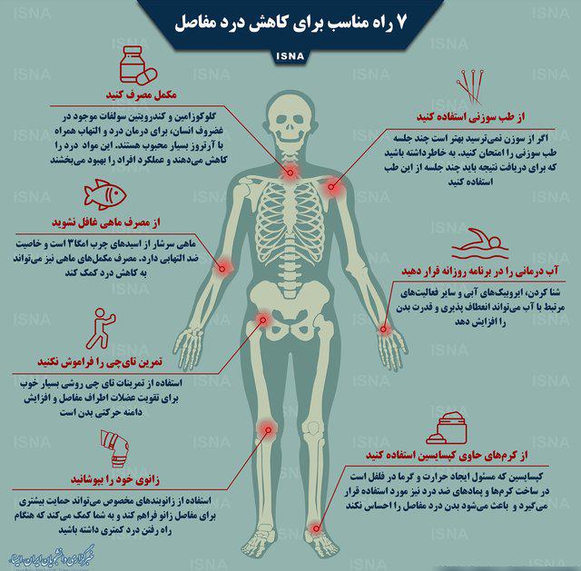۷ راه مناسب برای کاهش درد مفاصل