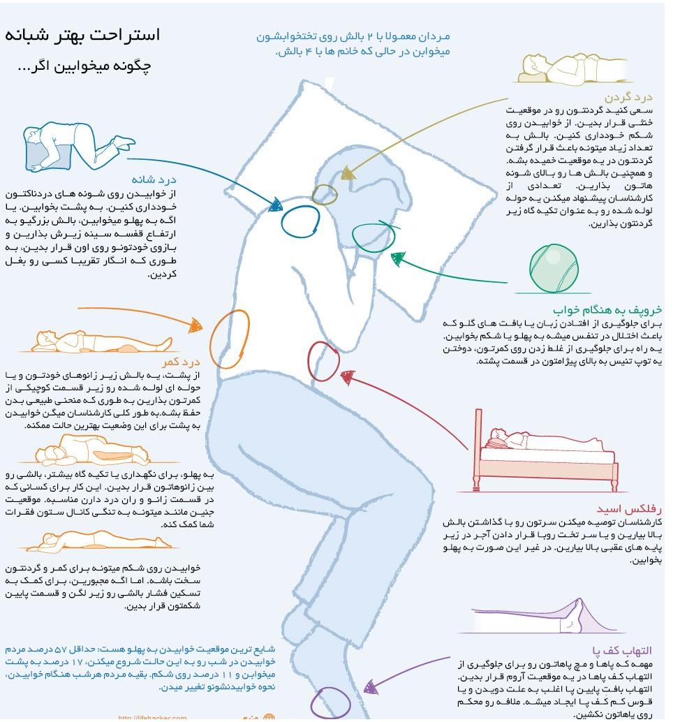 چگونه یک خواب خوب شبانه داشته باشیم؟ +اینفوگرافی
