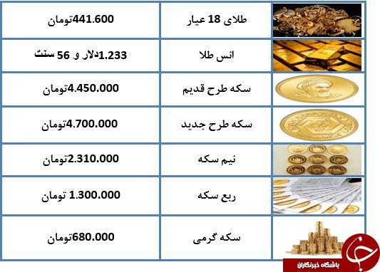 نرخ طلا و سکه در ۱۴ آبان ۹۷   جدول