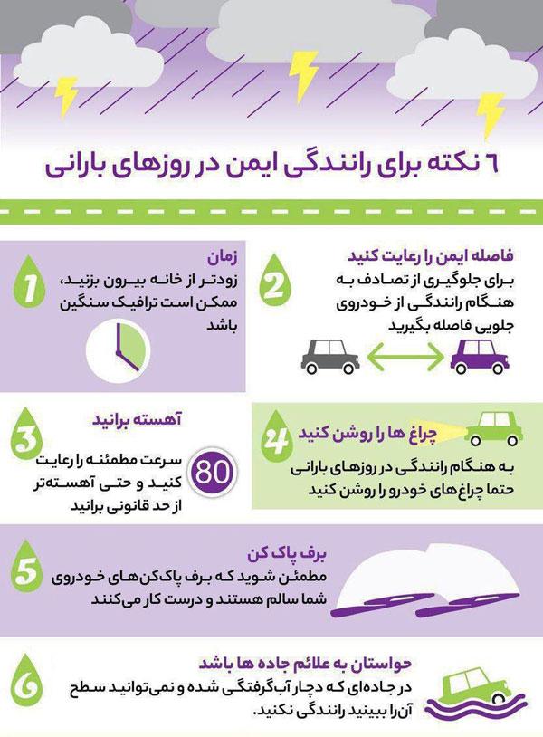 6نکته حیاتی برای رانندگی در روزهای بارانی+اینفوگرافی