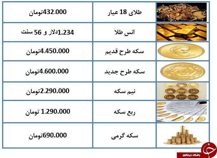 کاهش قیمت سکه /هر گرم طلای 18 عیار 431 هزار تومان شد
