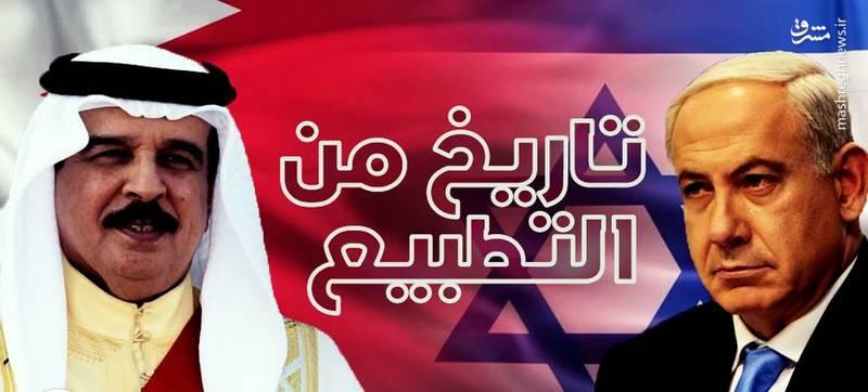 حقایقی دردناک از قبرستان شمارهای شهدای فلسطینی/چرا آل خلیفه از پیکر شهدای انقلاب بحرین هم وحشت دارد؟