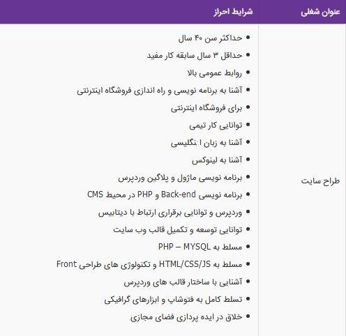 استخدام طراح سایت در یک شرکت معتبر در تهران
