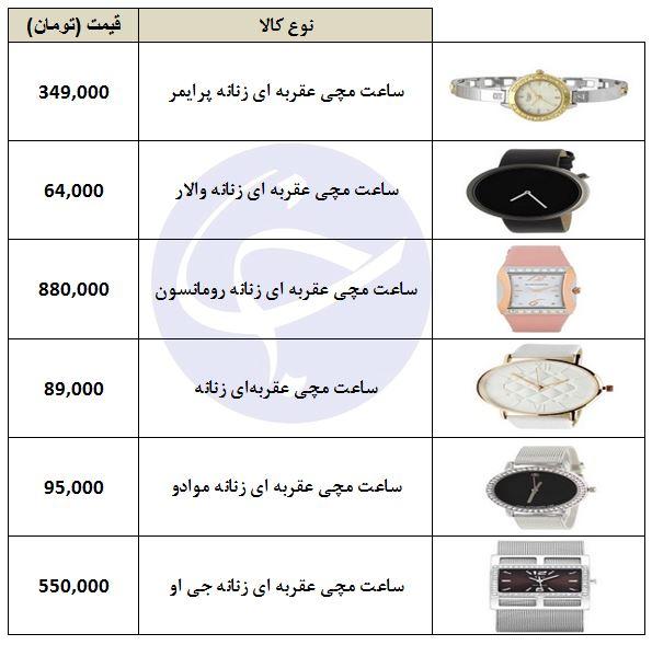قیمت انواع ساعت مچی زنانه در بازار