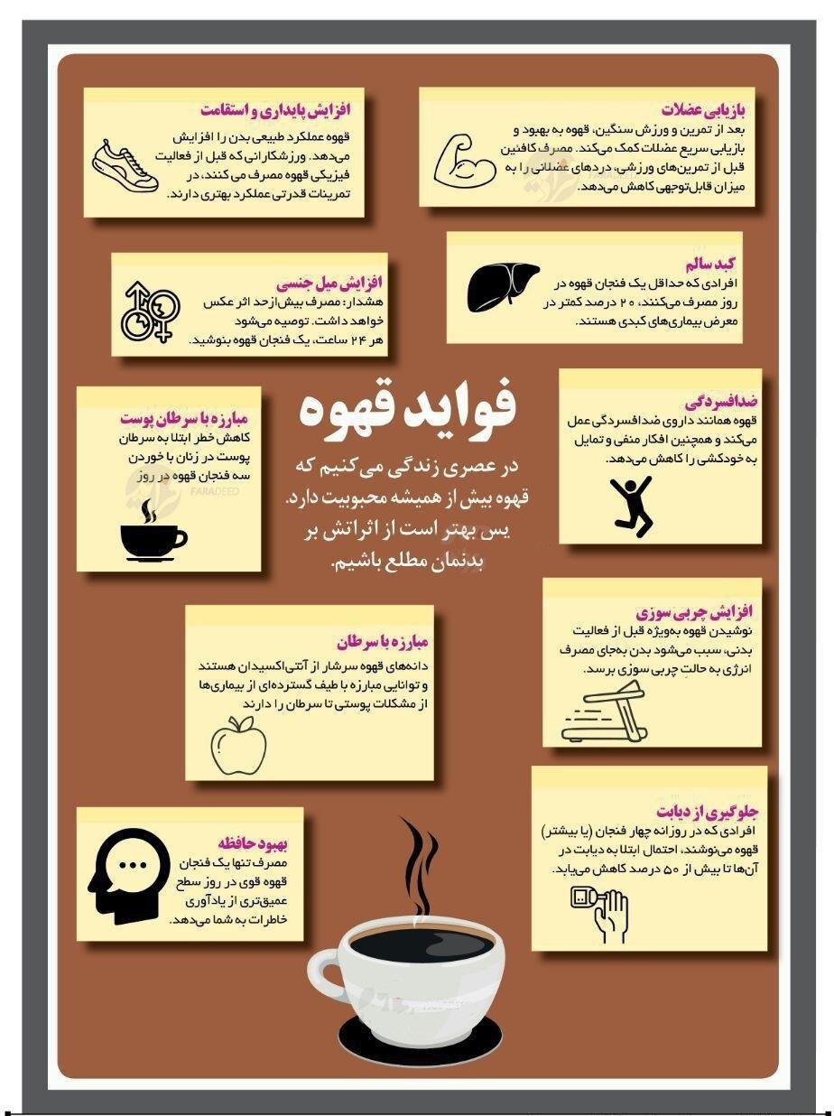 چند دلیل علمی برای اینکه هر روز قهوه بنوشید+ اینفوگرافی