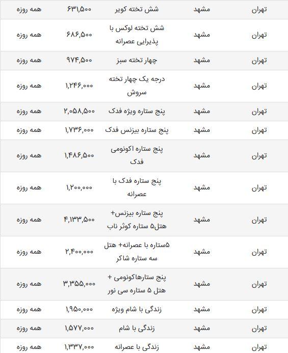 قیمت بلیت قطار از تهران به سایر استانها