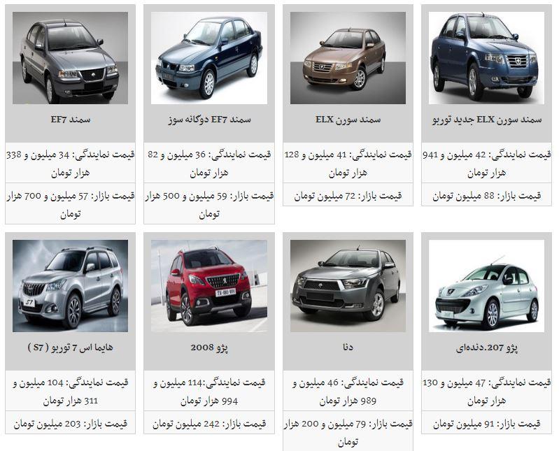 نوسان قیمت در بازار محصولات ایران خودرو + جدول