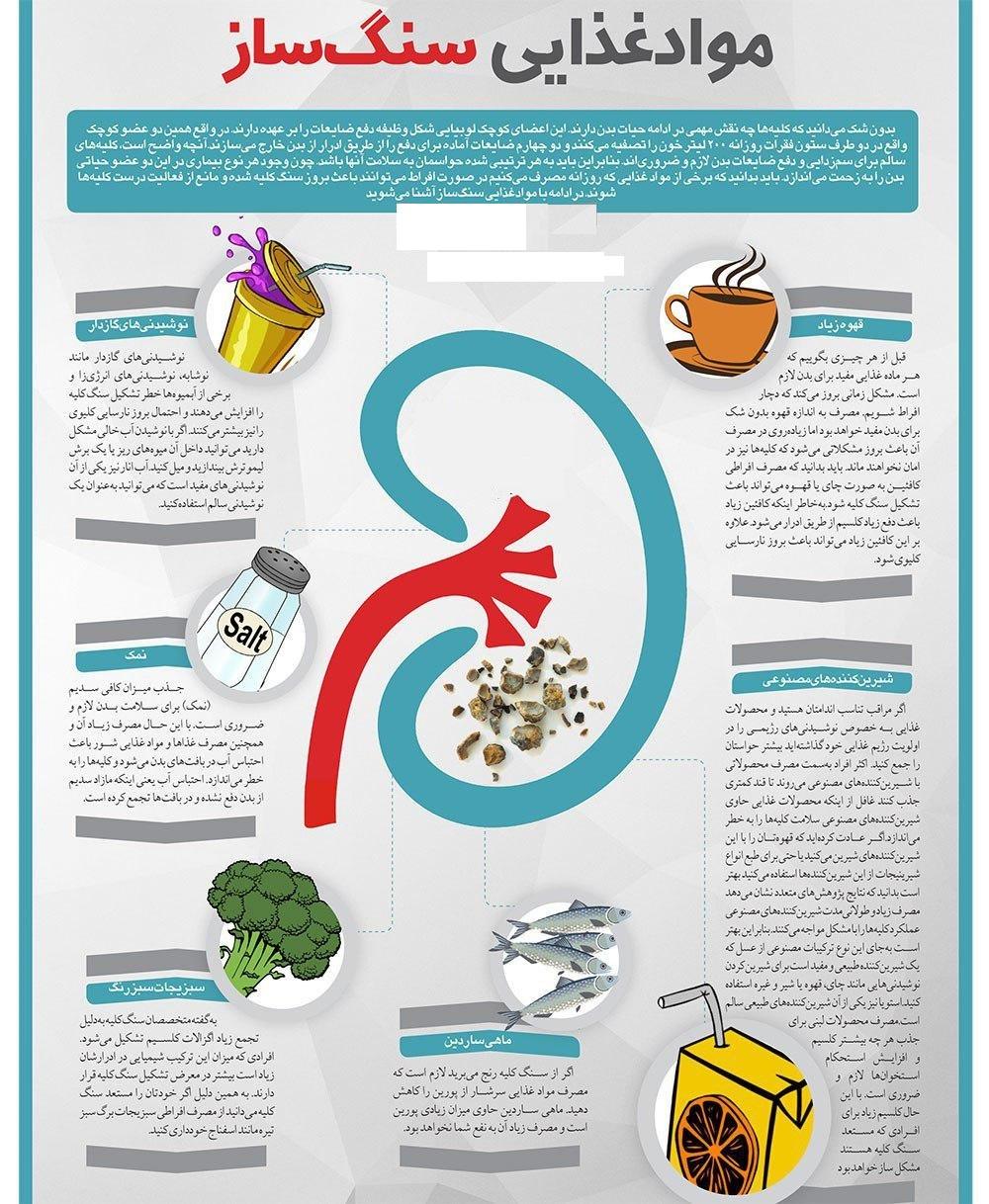 6 ماده غذایی که باعث سنگ کلیه میشوند+ اینفوگرافی