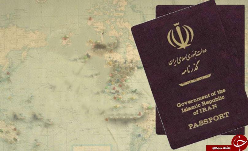 گذرنامه چیست +تاریخچه و انواع آن / برای صدور و یا تمدید گذرنامه چه مدارکی لازم است؟