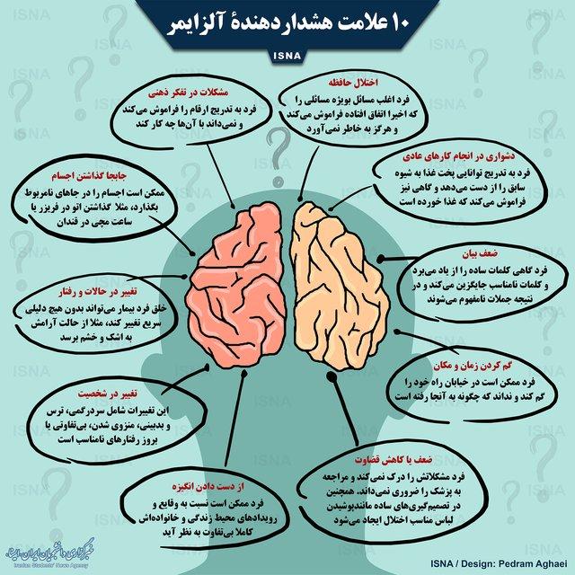 علائم هشدار دهنده آلزایمر چیست؟ +اینفوگرافیک