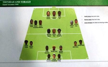 آشنایی با تیم ملی ترینیداد و توباگو