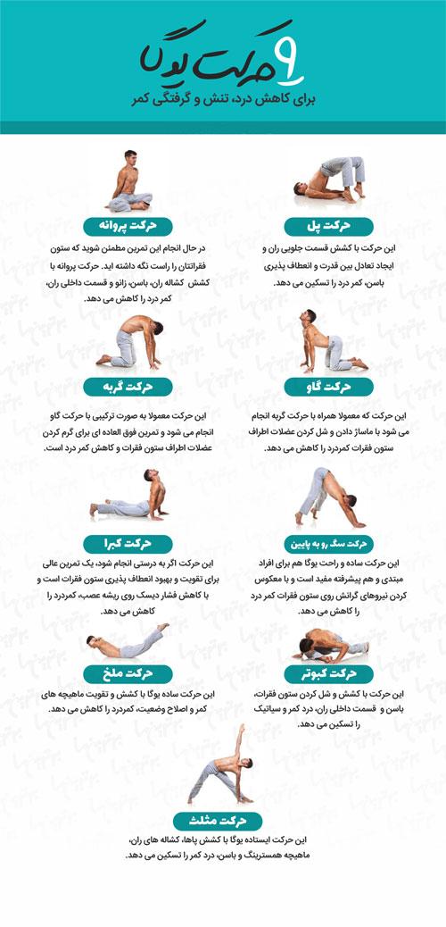 حرکات سادهای که درد را از بدنتان خارج میکند+ اینفوگرافی