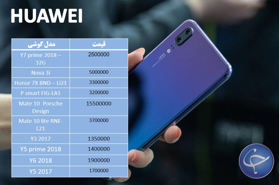 آخرین قیمت تلفن همراه در بازار (بروزرسانی ۲۶ آبان) +جدول