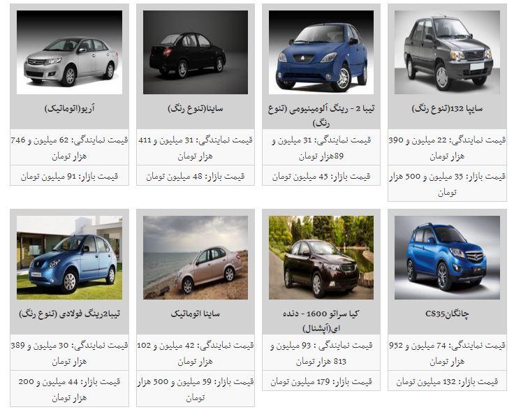 آخرین قیمت روز خودروهای داخلی در بازار +جدول