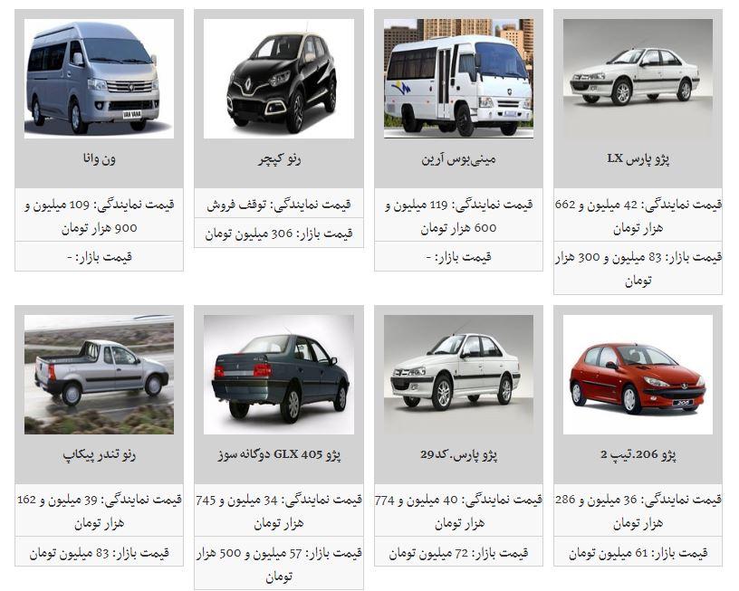 قیمت عمده محصولات ایران خودرو ثابت ماند