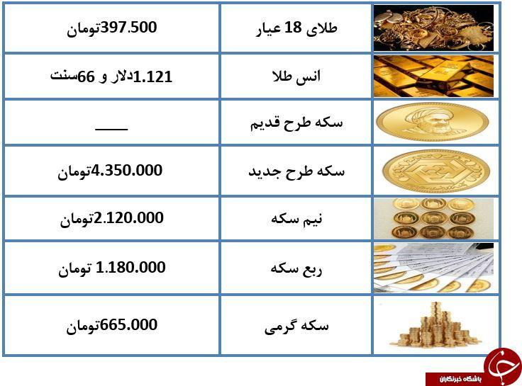 نرخ طلا و سکه در 27 آبانماه +جدول