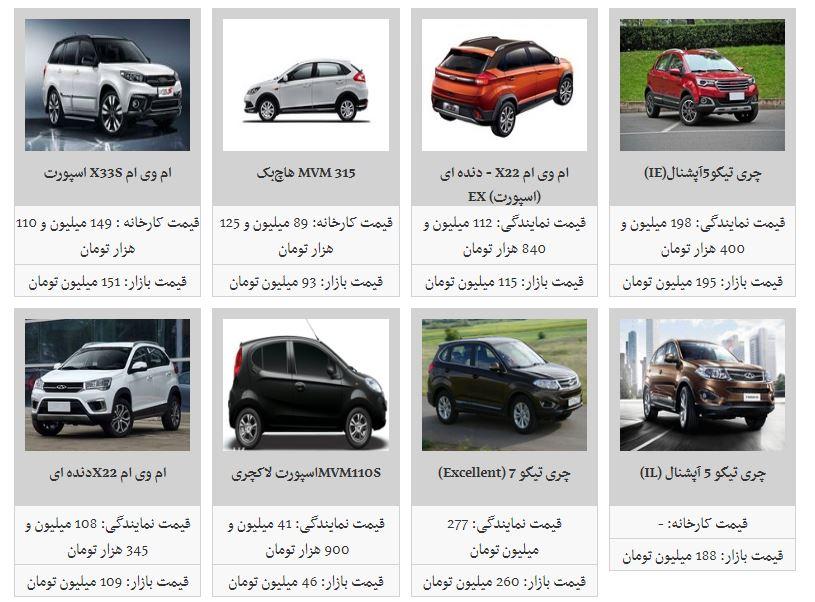 کاهش قیمت محصولات مدیران خودرو در بازار