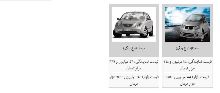 روند کاهش قیمت خودرو آغاز شد