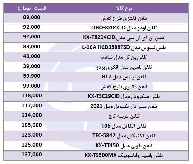 ارزانترین تلفنهای مودجود در بازار