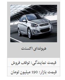 محصولات کرمان موتور در بازار چند؟