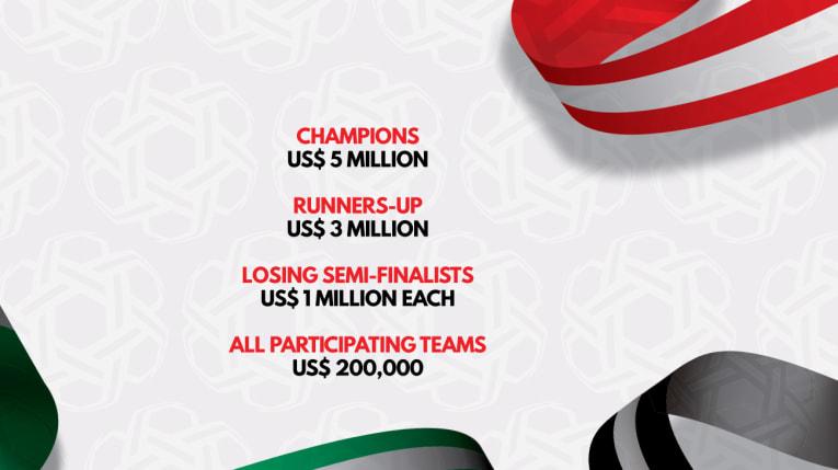 درآمد 200 هزار دلاری فدراسیون از حضور تیم ملی فوتبال در جام ملت های آسیا