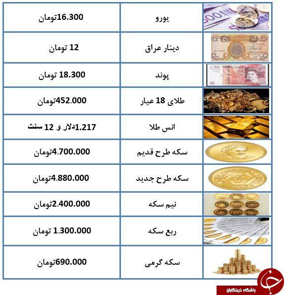 قیمت سکه و ارز در ۹ آبان ۹۷ + جدول