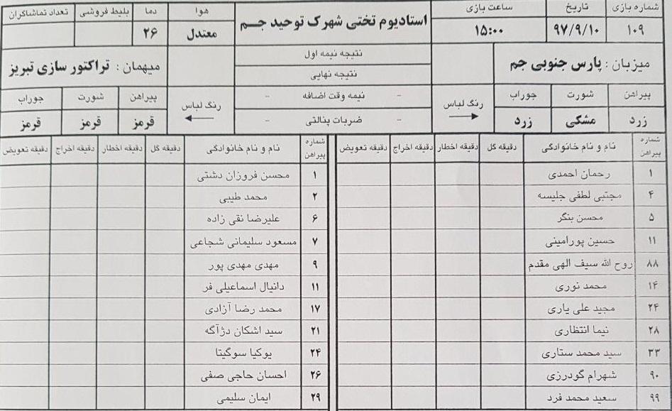 پارسجنوبیجم صفر - تراکتورسازی تبریز صفر/ گزارش لحظه به لحظه