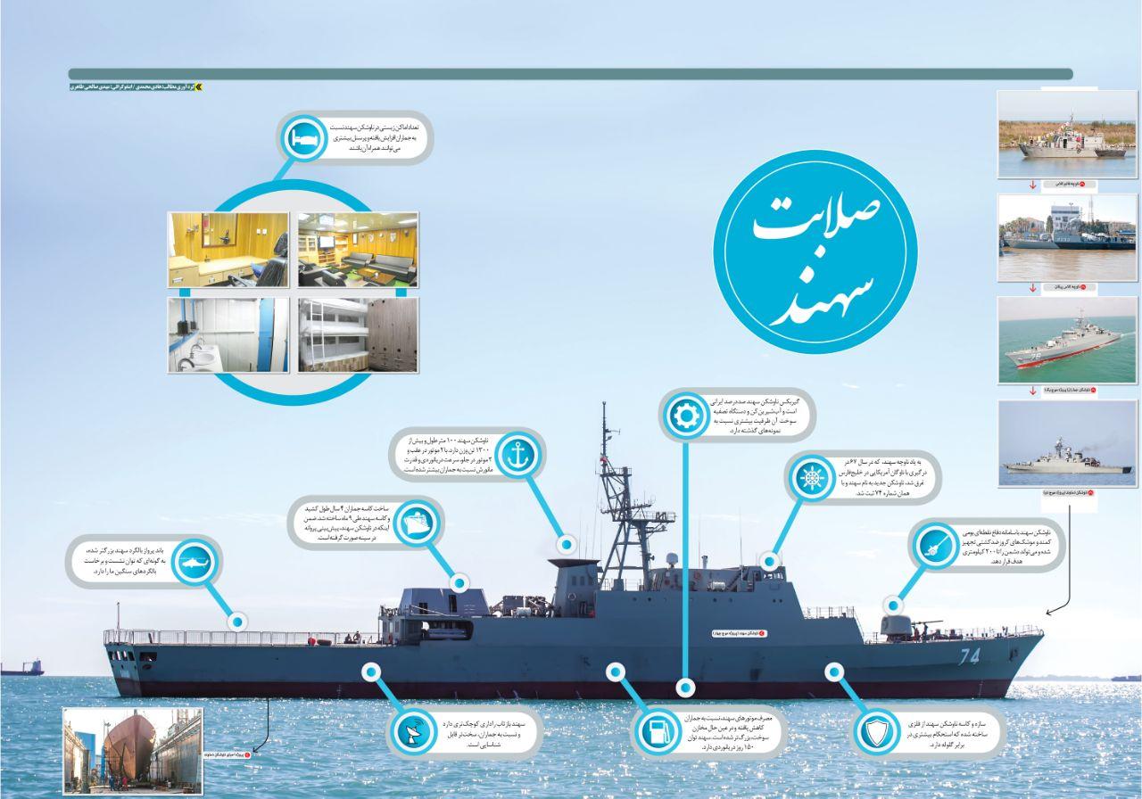 معمایی به نام سهند برای دشمنان/ بیرقیبترین کشتی جنگی بومی در غرب آسیا را بشناسید +تصاویر