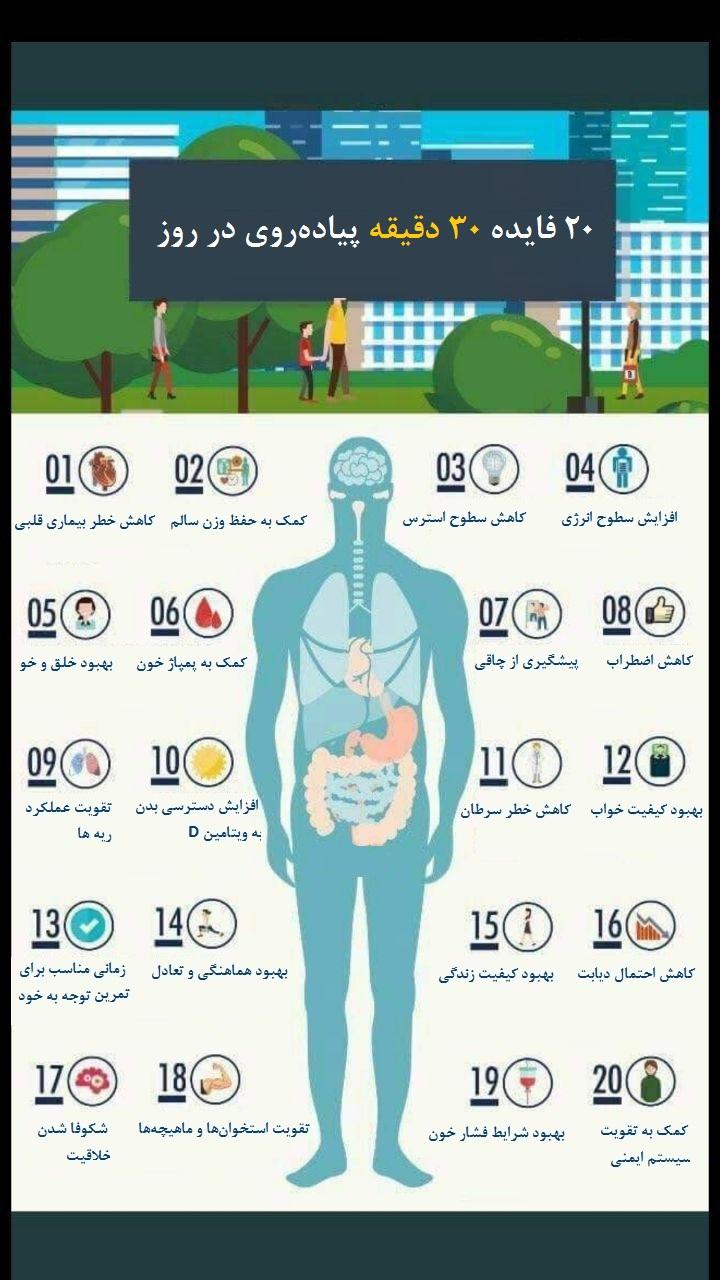 فایده عجیب روزانه پیاده روی برای بدن +اینفوگرافی