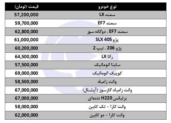 معرفی خودروهای ۵۰ تا ۷۰ میلیون تومانی + جدول