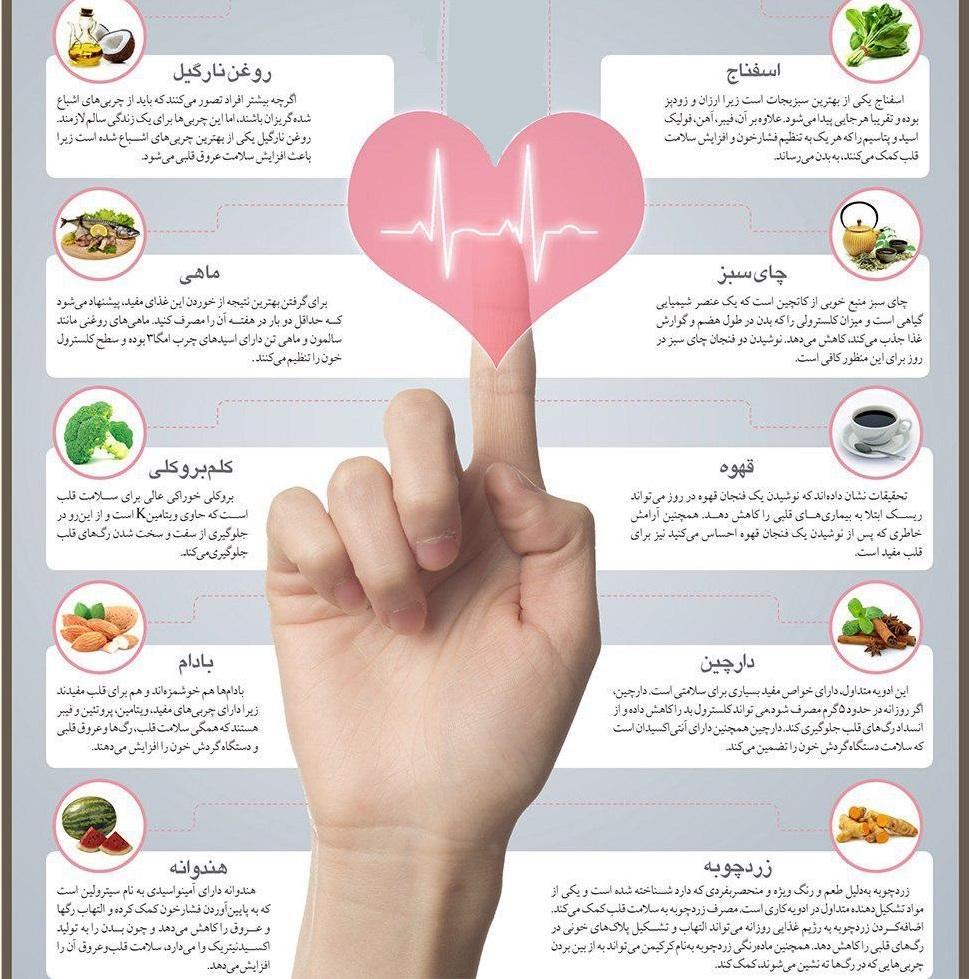 اینفو جمعه///باز کردن رگهای قلب با ۱۲ ماده غذایی + اینفوگرافی