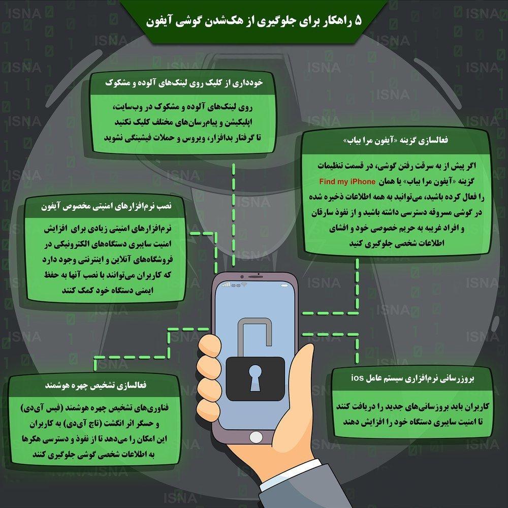 ترفندهایی ساده برای جلوگیری از هک شدن گوشیهای اپل+ اینفوگرافیک