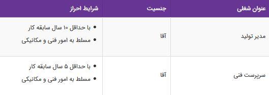 استخدام مدیر تولید،سرپرست فنی آقا جهت کار در تبریز