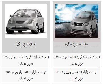 قیمت خودروهای داخلی افزایش یافت