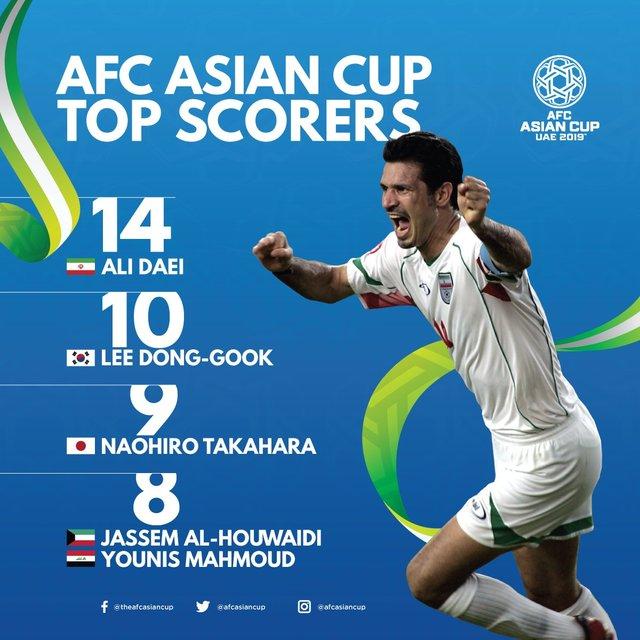 دایی در صدر بهترین گلزنان تاریخ جام ملتهای آسیا