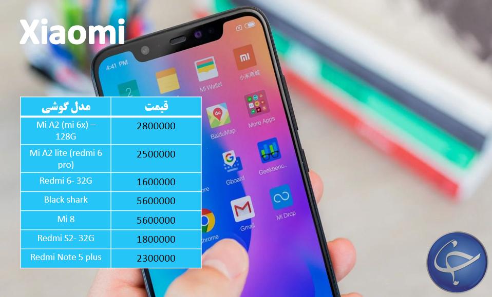 آخرین قیمت تلفن همراه در بازار (بروزرسانی ۱۷ آذر) +جدول