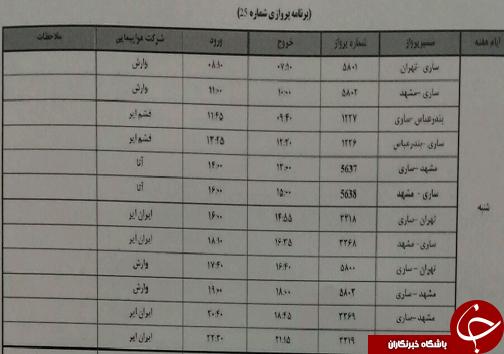 پروازهای شنبه ۱۷ آذرماه فرودگاههای مازندران