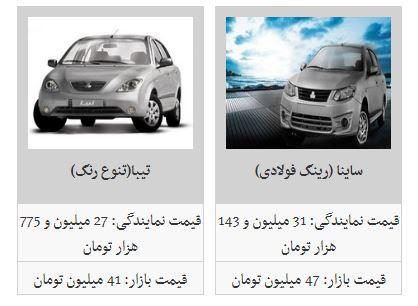آخرین قیمت خودروهای داخلی در بازار (۱۹/آذر/۹۷)