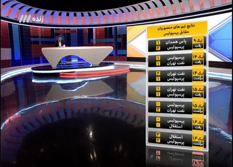 کنایه فردوسی پور به دعوت شدن احمدزاده به اردوی تیم ملی فوتبال