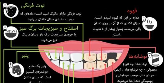 چه خوراکیهایی دندان هایتان را نابود میکند؟ +اینفوگرافی