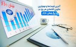 قیمت انواع تلویزیونهای وطنی در بازار/بهای اجاره مغازه در تهران چقدر است؟