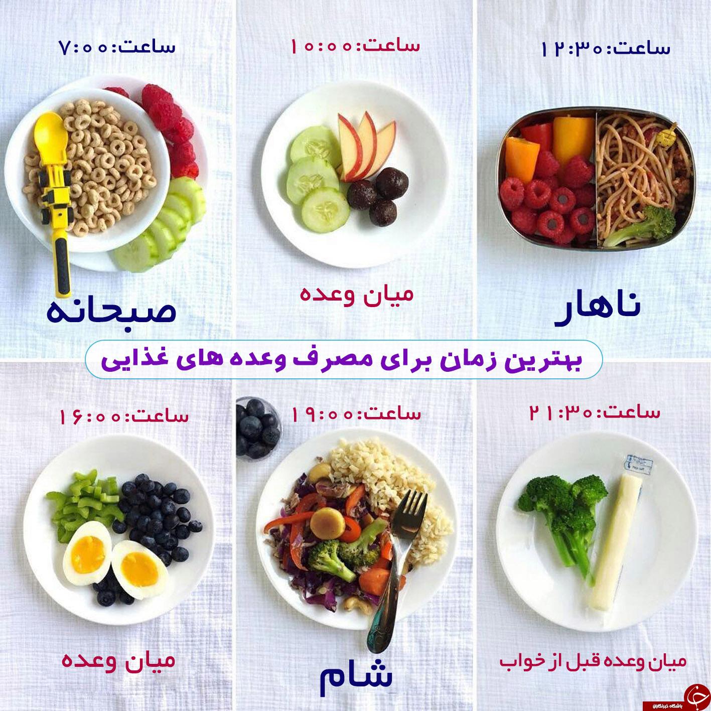 بهترین زمان برای مصرف وعده های غذایی