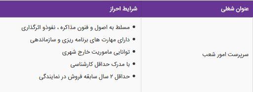 استخدام سرپرست امور شعب در یک مجموعه معتبر در تهران