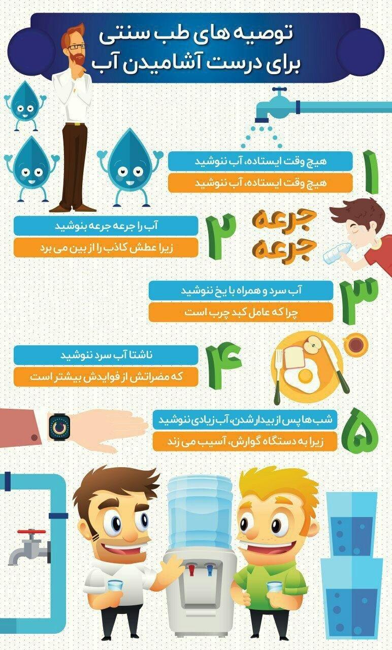 توصیه های طب سنتی برای درست آشامیدن آب+اینفوگرافی
