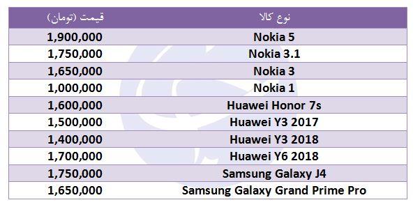 معرفی گوشی های یک میلیون تومانی در بازار