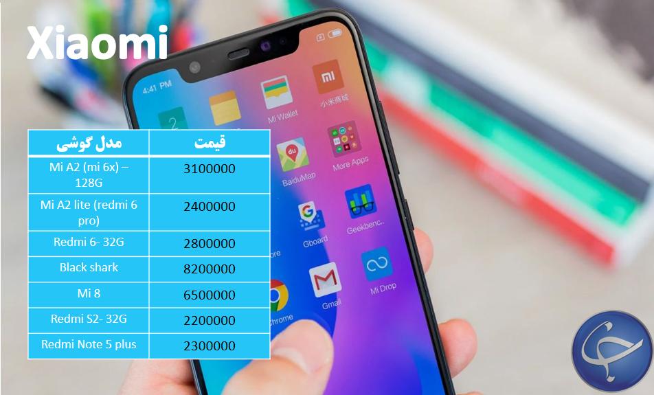 آخرین قیمت تلفن همراه در بازار (بروزرسانی ۱۰ آذر)  جدول