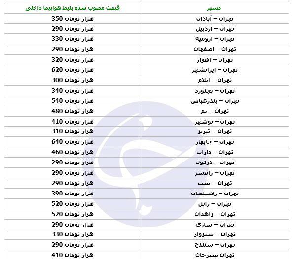 قیمت بلیت هواپیما از مبدا تهران