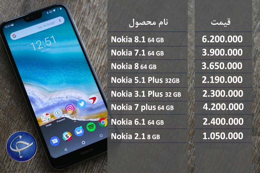 آخرین قیمت تلفن همراه در بازار (بروزرسانی ۱۰ فروردین) +جدول