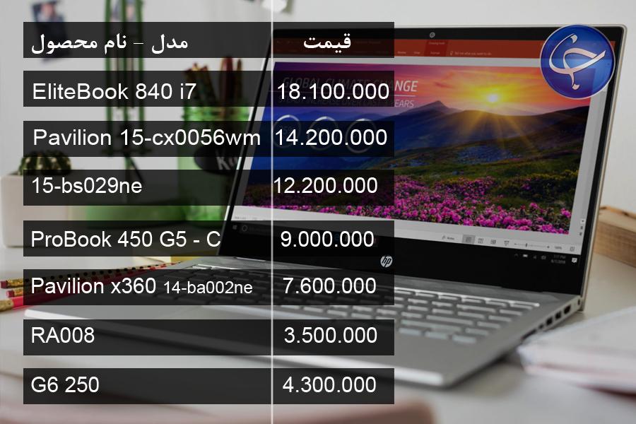 آخرین قیمت انواع لپ تاپ در بازار (تاریخ 11 فروردین) +جدول