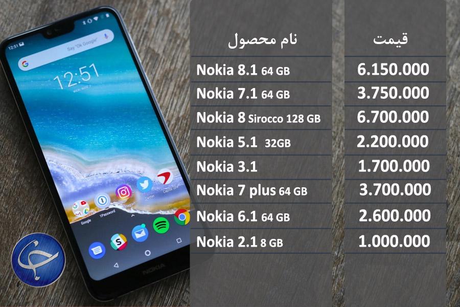 آخرین قیمت تلفن همراه در بازار (بروزرسانی ۱۷ فروردین) +جدول